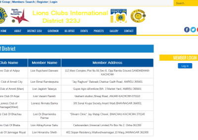 Lions - List of Presidents